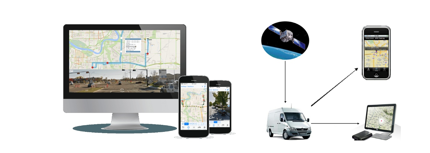 Vehicle/Asset Tracking & Recovery